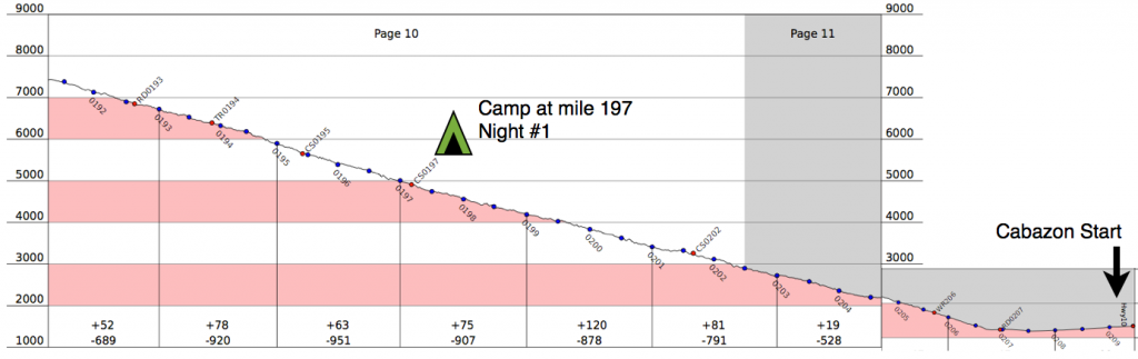 Days 1-2. We hiked right to left on this chart from Halfmile's maps.